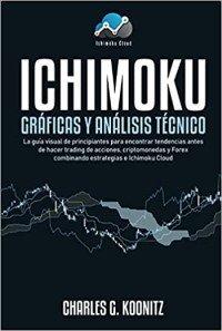 Ichimoku Gráficas y Análisis Técnico