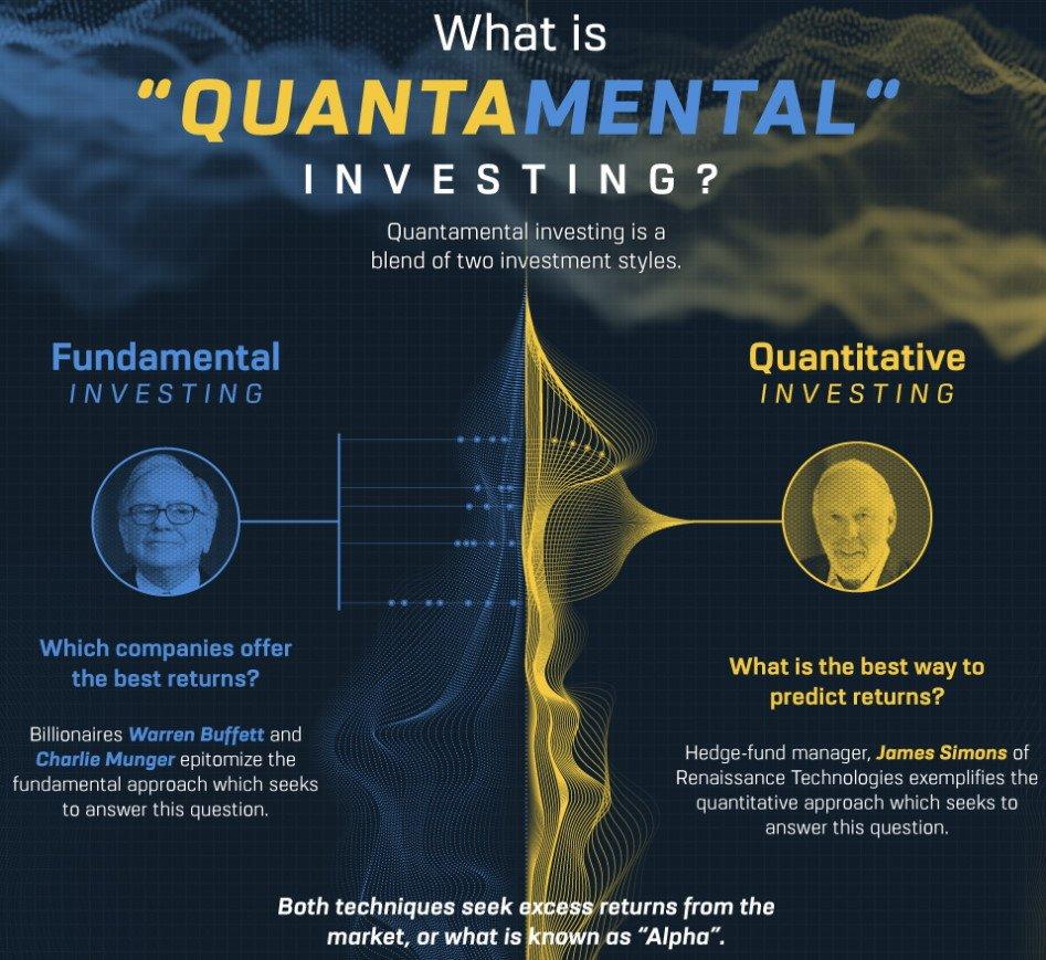 Inversion QuantaMental Buffett VS Simons